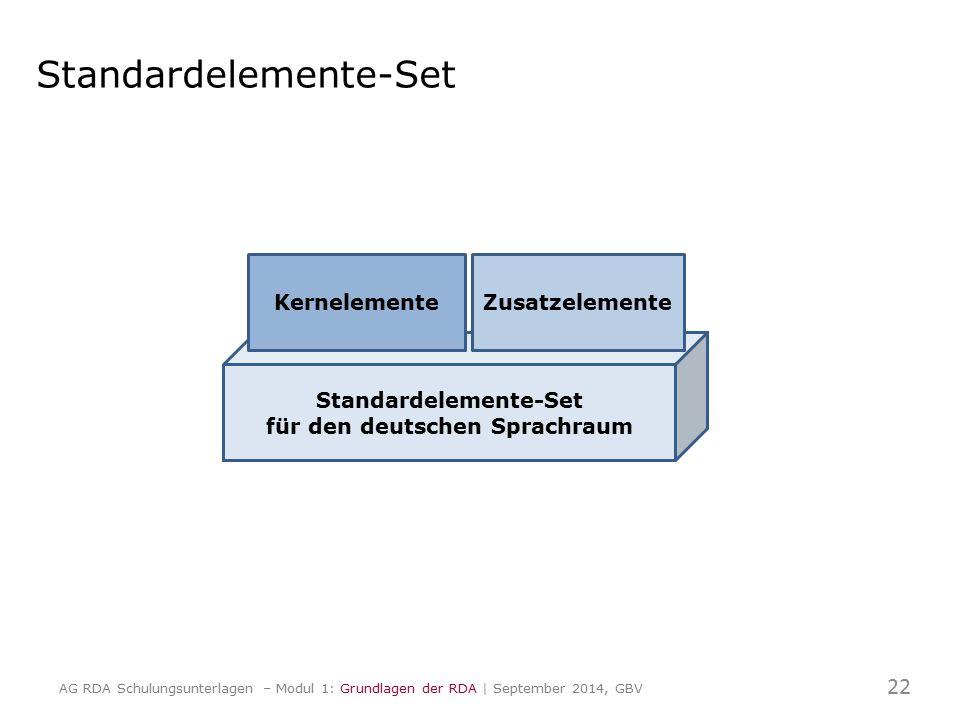 Standardelemente-Set für den deutschen Sprachraum ZusatzelementeKernelemente 22 AG RDA Schulungsunterlagen – Modul 1: Grundlagen der RDA | September 2014, GBV