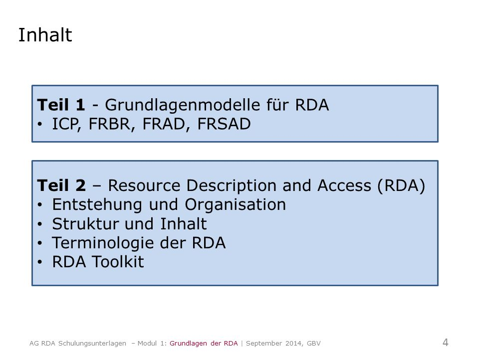Inhalt AG RDA Schulungsunterlagen – Modul 1: Grundlagen der RDA | September 2014, GBV Teil 1 - Grundlagenmodelle für RDA ICP, FRBR, FRAD, FRSAD Teil 2 – Resource Description and Access (RDA) Entstehung und Organisation Struktur und Inhalt Terminologie der RDA RDA Toolkit 4