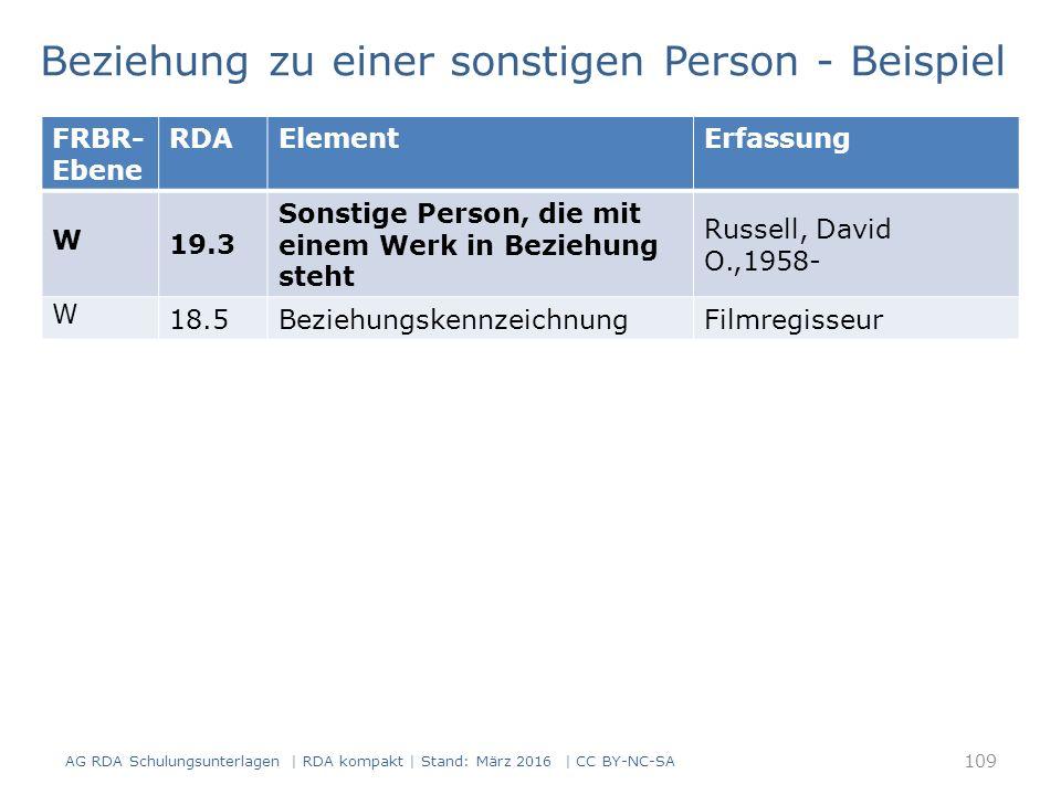 109 Beziehung zu einer sonstigen Person - Beispiel AG RDA Schulungsunterlagen | RDA kompakt | Stand: März 2016 | CC BY-NC-SA FRBR- Ebene RDAElementErf