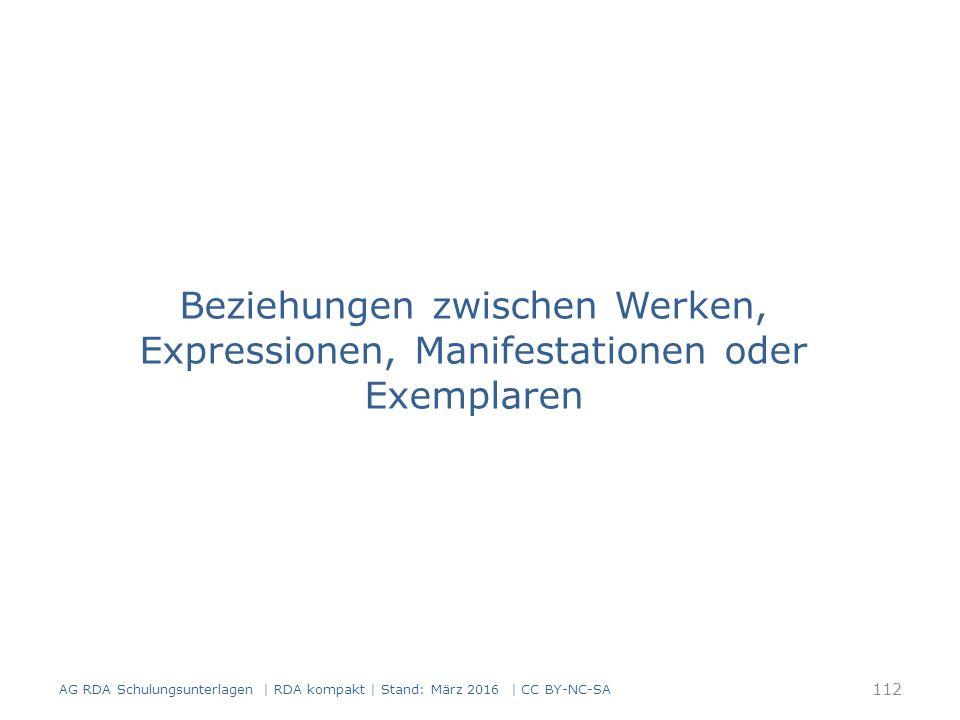Beziehungen zwischen Werken, Expressionen, Manifestationen oder Exemplaren 112 AG RDA Schulungsunterlagen | RDA kompakt | Stand: März 2016 | CC BY-NC-