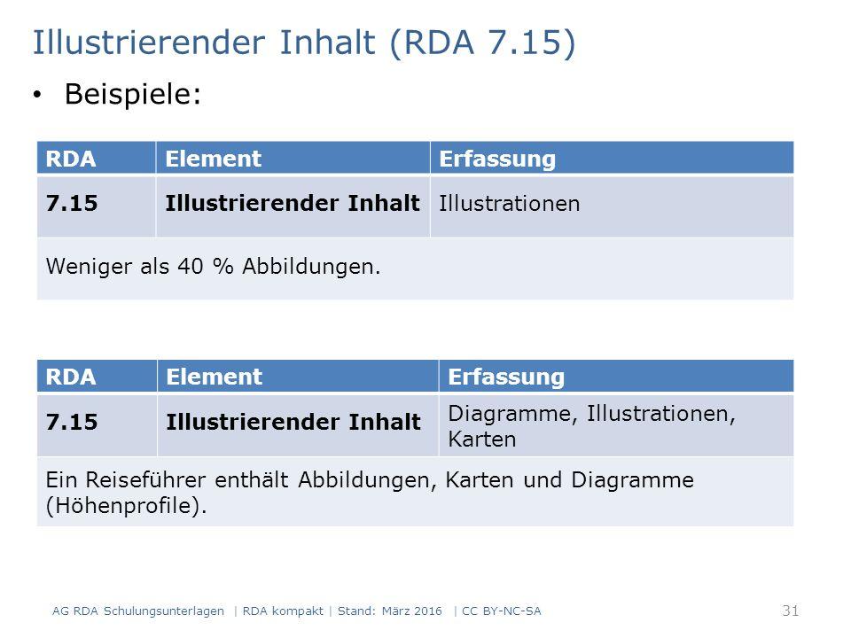 Illustrierender Inhalt (RDA 7.15) RDAElementErfassung 7.15Illustrierender InhaltIllustrationen Weniger als 40 % Abbildungen. RDAElementErfassung 7.15I