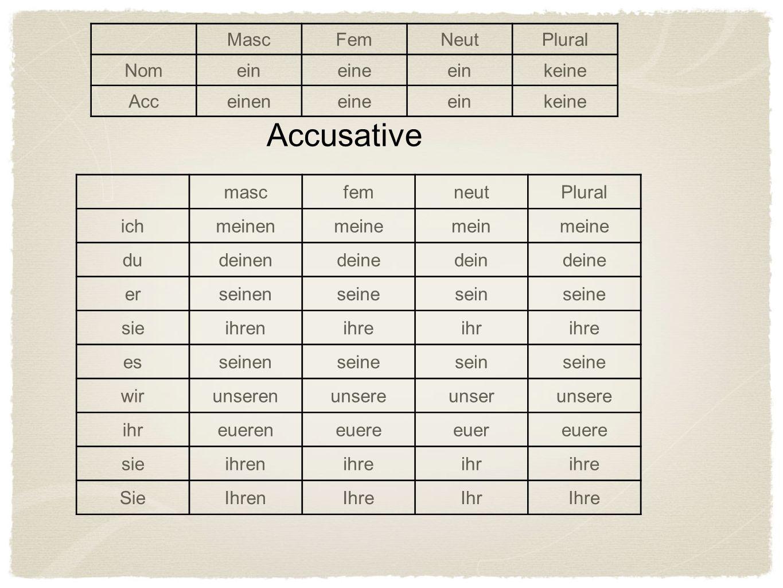 Übung mit Possessive Adjectives (nominativ) 1.(my) Vater ist fünfundfünfzig.