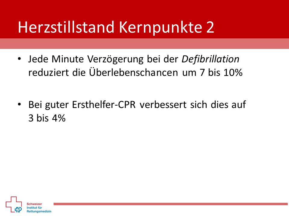 Herzstillstand Kernpunkte 2 Jede Minute Verzögerung bei der Defibrillation reduziert die Überlebenschancen um 7 bis 10% Bei guter Ersthelfer-CPR verbe