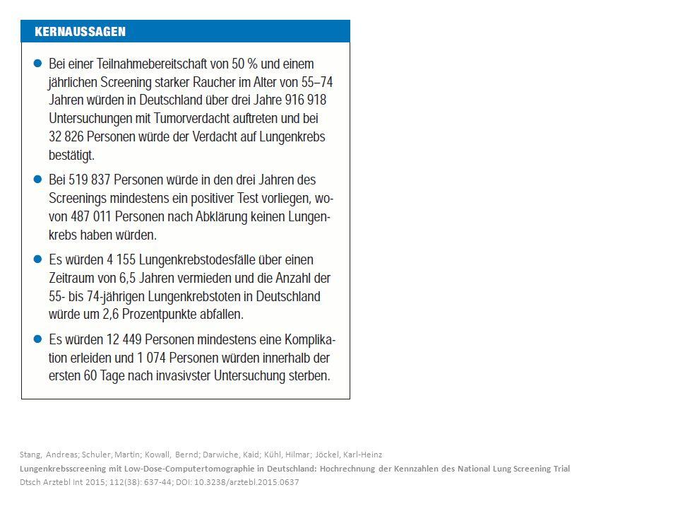 Stang, Andreas; Schuler, Martin; Kowall, Bernd; Darwiche, Kaid; Kühl, Hilmar; Jöckel, Karl-Heinz Lungenkrebsscreening mit Low-Dose-Computertomographie in Deutschland: Hochrechnung der Kennzahlen des National Lung Screening Trial Dtsch Arztebl Int 2015; 112(38): 637-44; DOI: 10.3238/arztebl.2015.0637