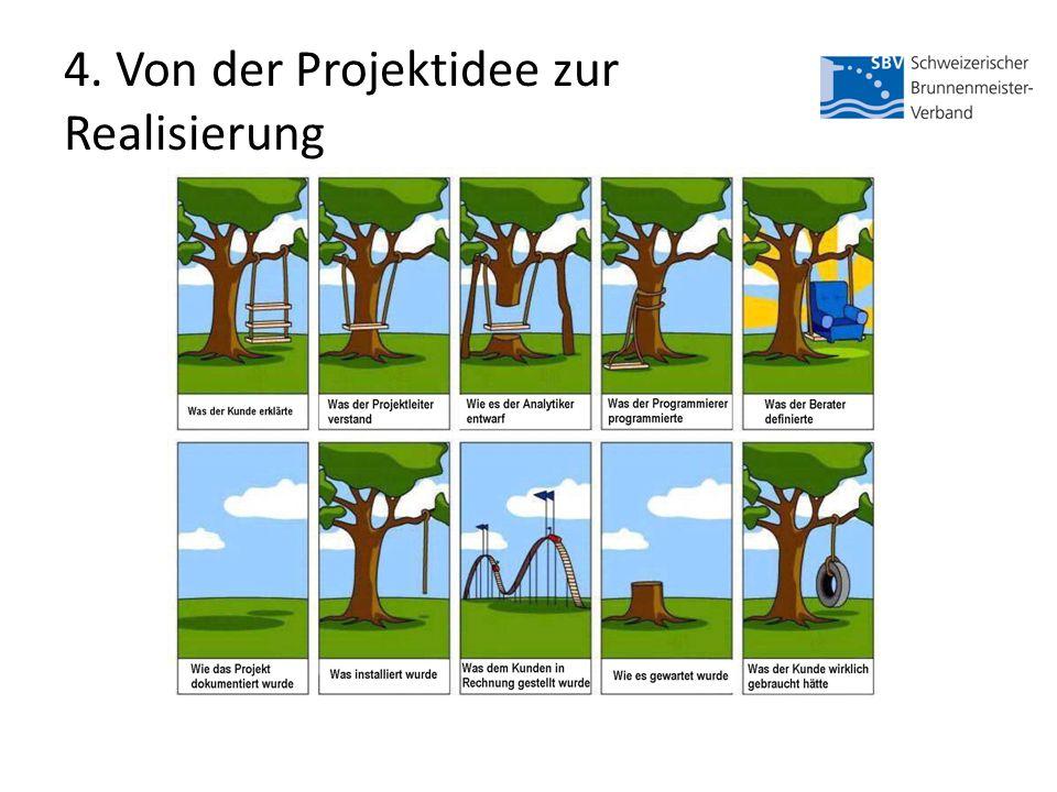 4. Von der Projektidee zur Realisierung