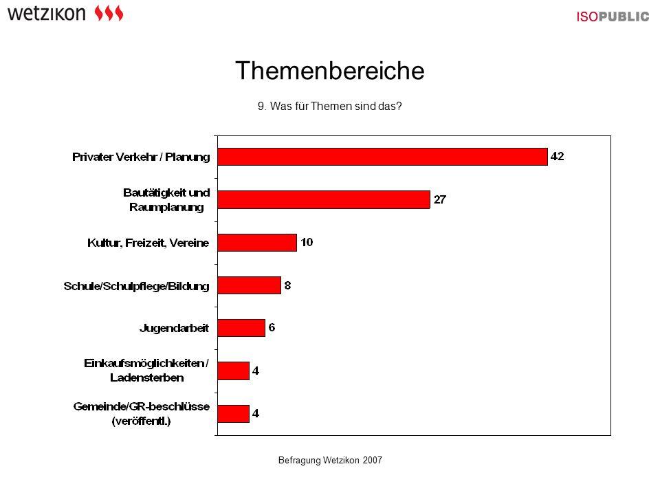 Befragung Wetzikon 2007 Themenbereiche 9. Was für Themen sind das?
