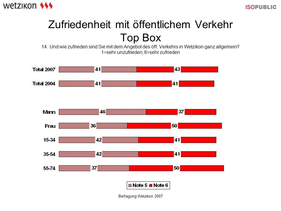 Befragung Wetzikon 2007 Zufriedenheit mit öffentlichem Verkehr Top Box 14. Und wie zufrieden sind Sie mit dem Angebot des öff. Verkehrs in Wetzikon ga