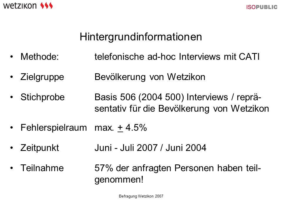 Befragung Wetzikon 2007 Hintergrundinformationen Methode:telefonische ad-hoc Interviews mit CATI ZielgruppeBevölkerung von Wetzikon StichprobeBasis 50