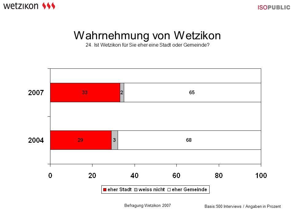 Befragung Wetzikon 2007 Wahrnehmung von Wetzikon 24. Ist Wetzikon für Sie eher eine Stadt oder Gemeinde? Basis:500 Interviews / Angaben in Prozent