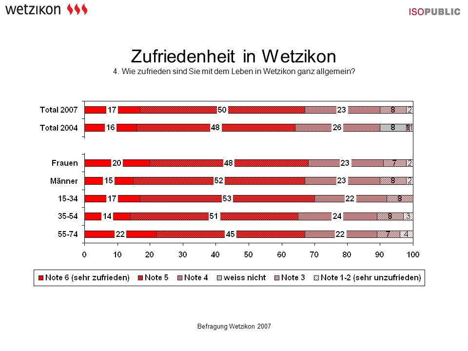Befragung Wetzikon 2007 Zufriedenheit in Wetzikon 4. Wie zufrieden sind Sie mit dem Leben in Wetzikon ganz allgemein?