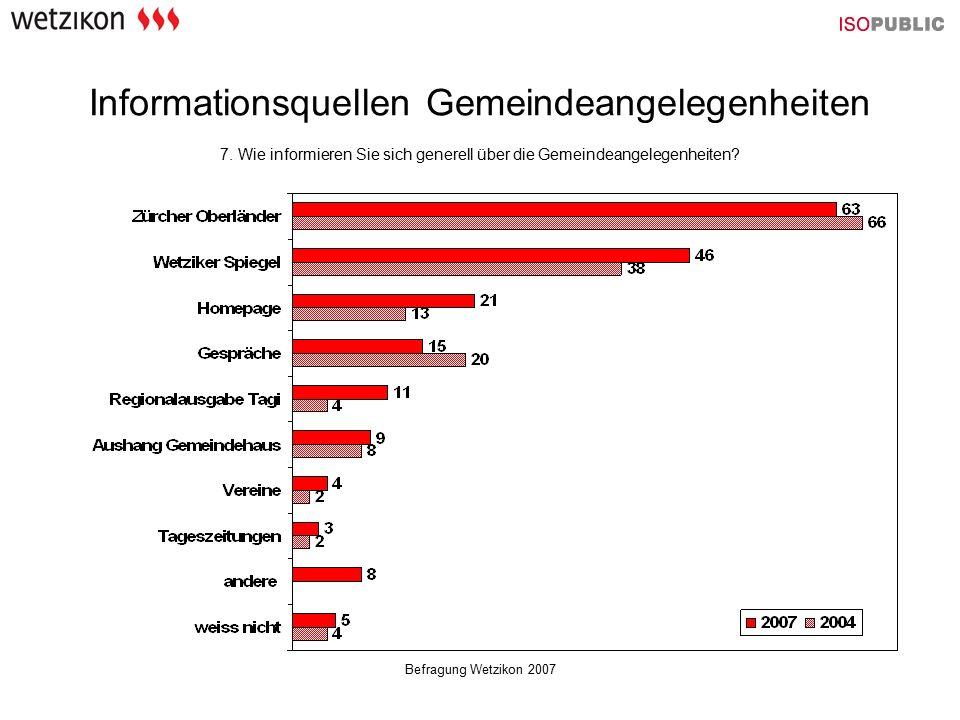 Befragung Wetzikon 2007 Informationsquellen Gemeindeangelegenheiten 7. Wie informieren Sie sich generell über die Gemeindeangelegenheiten?
