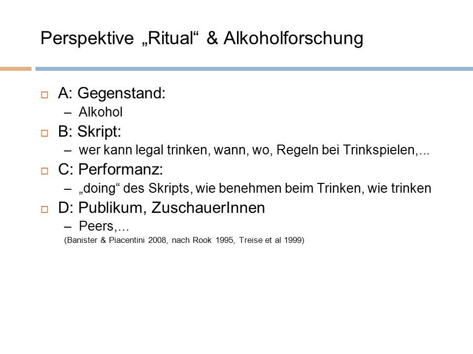 "Perspektive ""Ritual"" & Alkoholforschung  A: Gegenstand: –Alkohol  B: Skript: –wer kann legal trinken, wann, wo, Regeln bei Trinkspielen,...  C: Per"