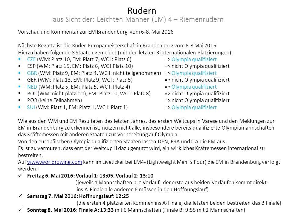 Rudern aus Sicht der: Leichten Männer (LM) 4 – Riemenrudern Vorschau und Kommentar zur olympischen Nachqualifikationsregatta in Luzern 22-24 Mai Die entscheidende Qualifikationsregatta für den GER LM4- findet in Luzern vor dem Weltcup II statt.