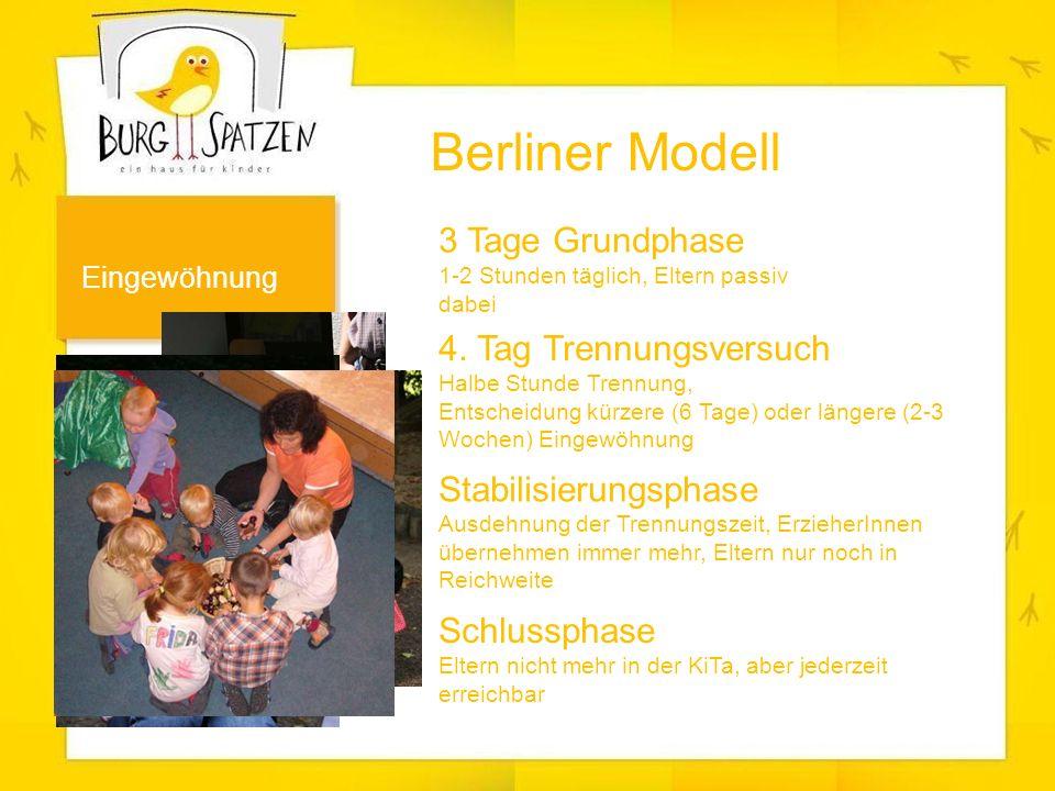Berliner Modell Eingewöhnung 3 Tage Grundphase 1-2 Stunden täglich, Eltern passiv dabei 4. Tag Trennungsversuch Halbe Stunde Trennung, Entscheidung kü