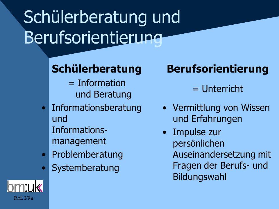 Ref. I/9a Schülerberatung und Berufsorientierung Schülerberatung = Information und Beratung Informationsberatung und Informations- management Problemb