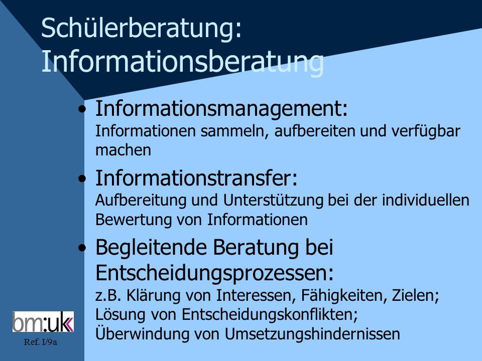 Ref. I/9a Schülerberatung: Informationsberatung Informationsmanagement: Informationen sammeln, aufbereiten und verfügbar machen Informationstransfer: