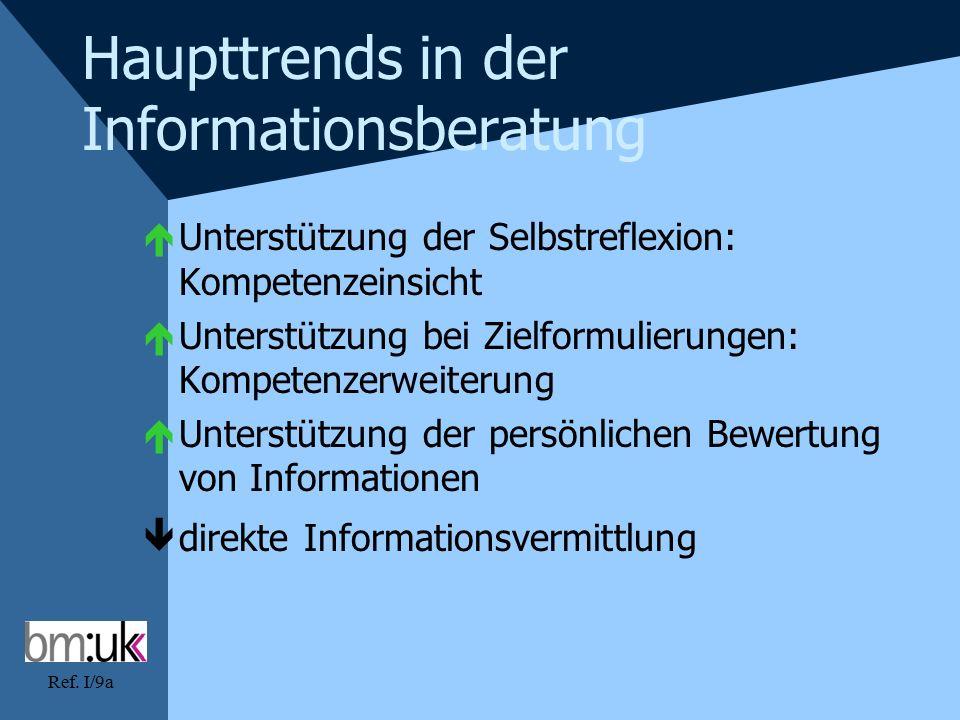 Ref. I/9a Haupttrends in der Informationsberatung  Unterstützung der Selbstreflexion: Kompetenzeinsicht  Unterstützung bei Zielformulierungen: Kompe