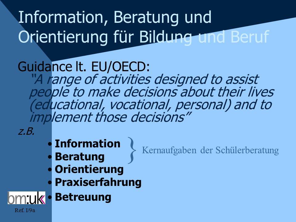 Ref. I/9a Information, Beratung und Orientierung für Bildung und Beruf Guidance lt.
