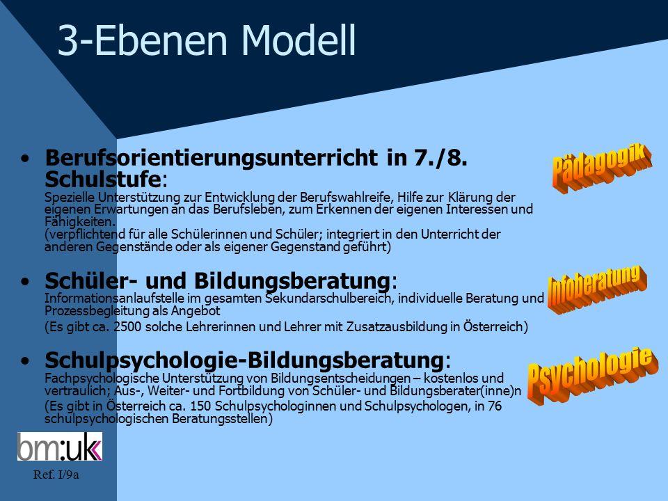Ref. I/9a 3-Ebenen Modell Berufsorientierungsunterricht in 7./8.