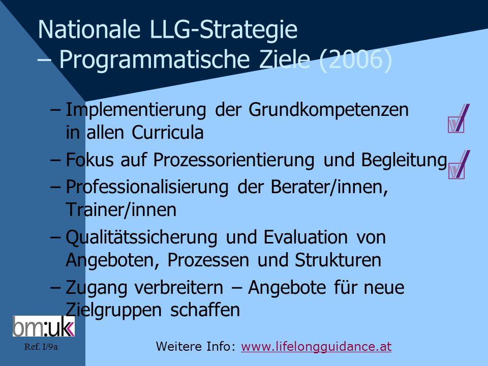Ref. I/9a Nationale LLG-Strategie – Programmatische Ziele (2006) –Implementierung der Grundkompetenzen in allen Curricula –Fokus auf Prozessorientieru