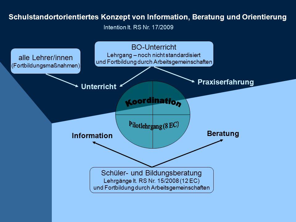 Information Beratung Unterricht Praxiserfahrung Schulstandortorientiertes Konzept von Information, Beratung und Orientierung Schüler- und Bildungsberatung Lehrgänge lt.