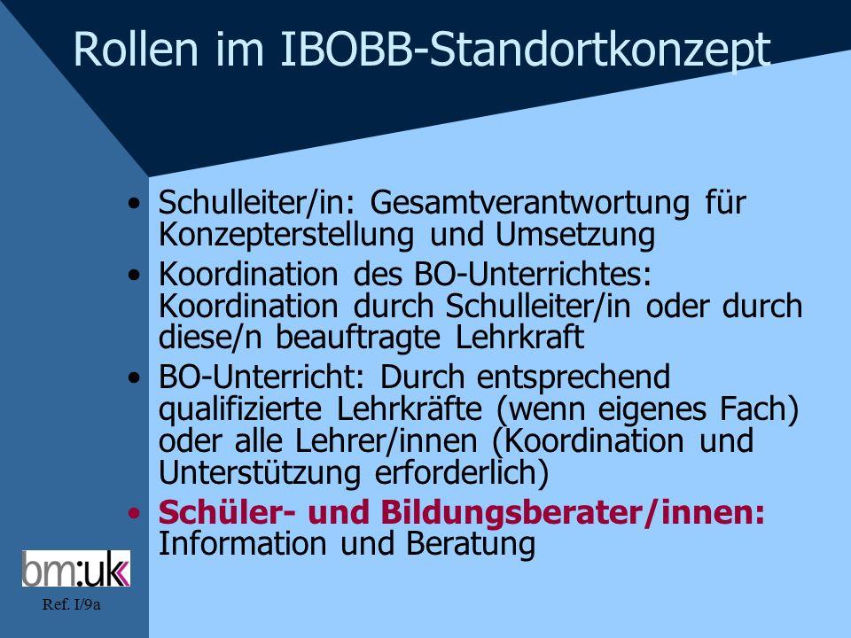 Ref. I/9a Rollen im IBOBB-Standortkonzept Schulleiter/in: Gesamtverantwortung für Konzepterstellung und Umsetzung Koordination des BO-Unterrichtes: Ko