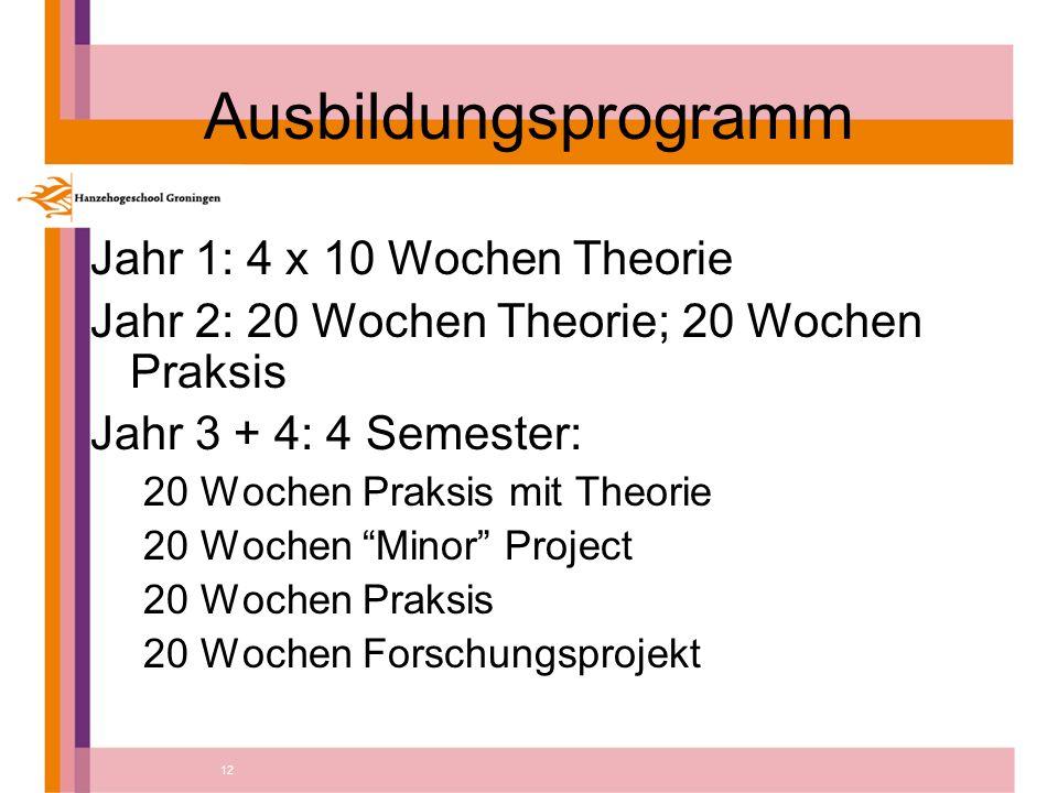 12 Ausbildungsprogramm Jahr 1: 4 x 10 Wochen Theorie Jahr 2: 20 Wochen Theorie; 20 Wochen Praksis Jahr 3 + 4: 4 Semester: 20 Wochen Praksis mit Theorie 20 Wochen Minor Project 20 Wochen Praksis 20 Wochen Forschungsprojekt