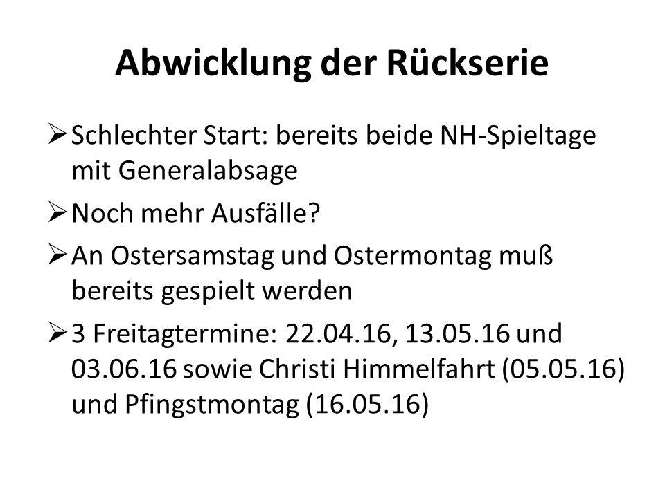 Abwicklung der Rückserie  Schlechter Start: bereits beide NH-Spieltage mit Generalabsage  Noch mehr Ausfälle.