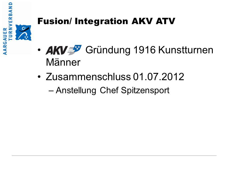 Fusion/ Integration AKV ATV Gründung 1916 Kunstturnen Männer Zusammenschluss 01.07.2012 –Anstellung Chef Spitzensport