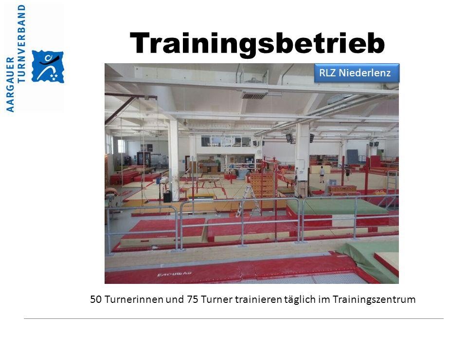 Trainingsbetrieb RLZ Niederlenz 50 Turnerinnen und 75 Turner trainieren täglich im Trainingszentrum