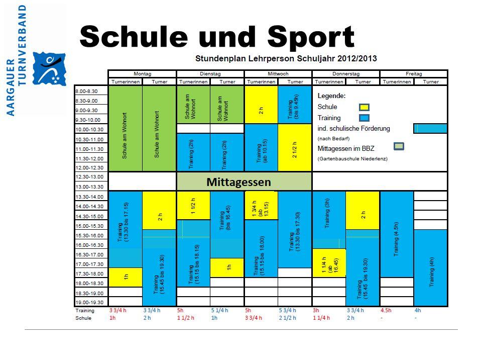 Schule und Sport