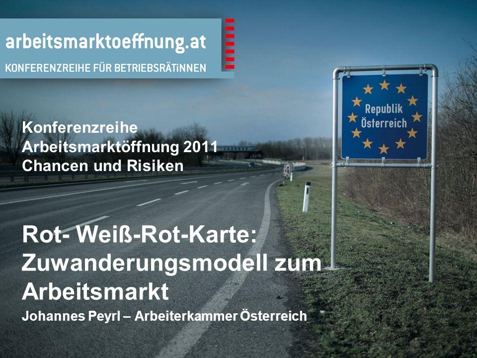 Konferenzreihe Arbeitsmarktöffnung 2011 Chancen und Risiken Rot- Weiß-Rot-Karte: Zuwanderungsmodell zum Arbeitsmarkt Johannes Peyrl – Arbeiterkammer Österreich