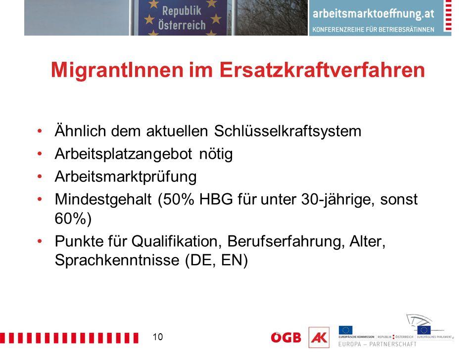 10 MigrantInnen im Ersatzkraftverfahren Ähnlich dem aktuellen Schlüsselkraftsystem Arbeitsplatzangebot nötig Arbeitsmarktprüfung Mindestgehalt (50% HBG für unter 30-jährige, sonst 60%) Punkte für Qualifikation, Berufserfahrung, Alter, Sprachkenntnisse (DE, EN)