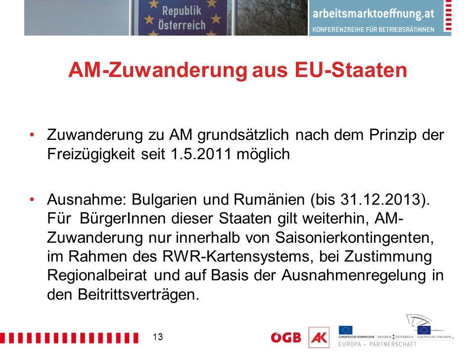 AM-Zuwanderung aus EU-Staaten Zuwanderung zu AM grundsätzlich nach dem Prinzip der Freizügigkeit seit 1.5.2011 möglich Ausnahme: Bulgarien und Rumänien (bis 31.12.2013).