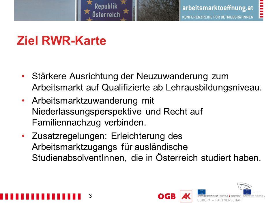 4 Arten der Rot-Weiß-Rot-Karte (RWR- Karte) Einstieg: RWR-Karte: Niederlassung und Beschäftigung auf bestimmtem Arbeitsplatz.