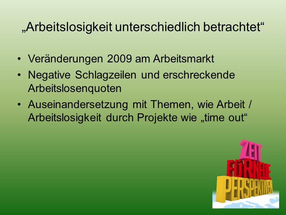 Arbeitsmarkt - Statistiken Arbeitslosigkeit in Österreich 2008Veränderung2009Veränderung Gesamt212.253- 4,5 %260.309+ 22,6 % Frauen93.442- 4,6 %106.726+ 14,2 % Männer118.811- 4,5 '%153.583+ 29,3 %