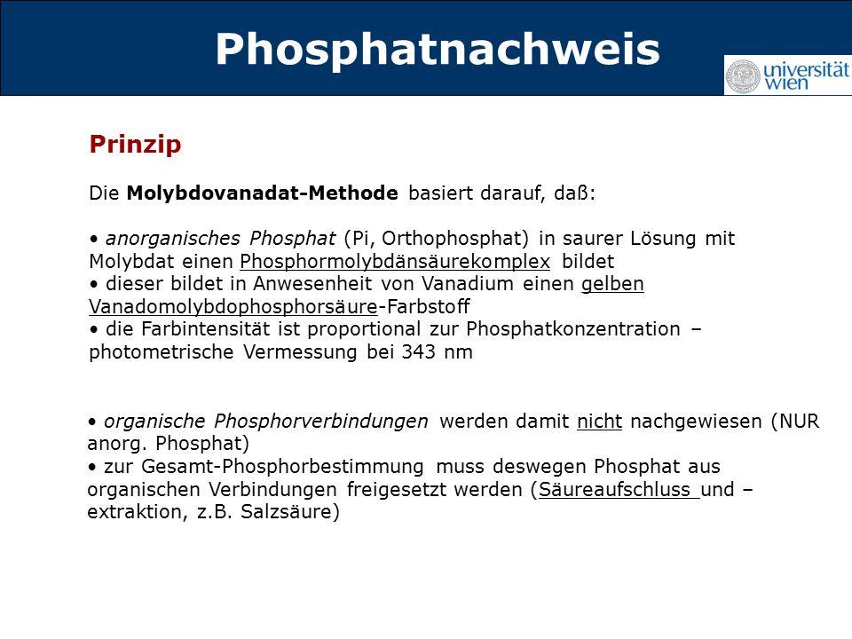 Titelmasterformat durch Klicken Phosphatnachweis Prinzip Die Molybdovanadat-Methode basiert darauf, daß: anorganisches Phosphat (Pi, Orthophosphat) in saurer Lösung mit Molybdat einen Phosphormolybdänsäurekomplex bildet dieser bildet in Anwesenheit von Vanadium einen gelben Vanadomolybdophosphorsäure-Farbstoff die Farbintensität ist proportional zur Phosphatkonzentration – photometrische Vermessung bei 343 nm organische Phosphorverbindungen werden damit nicht nachgewiesen (NUR anorg.