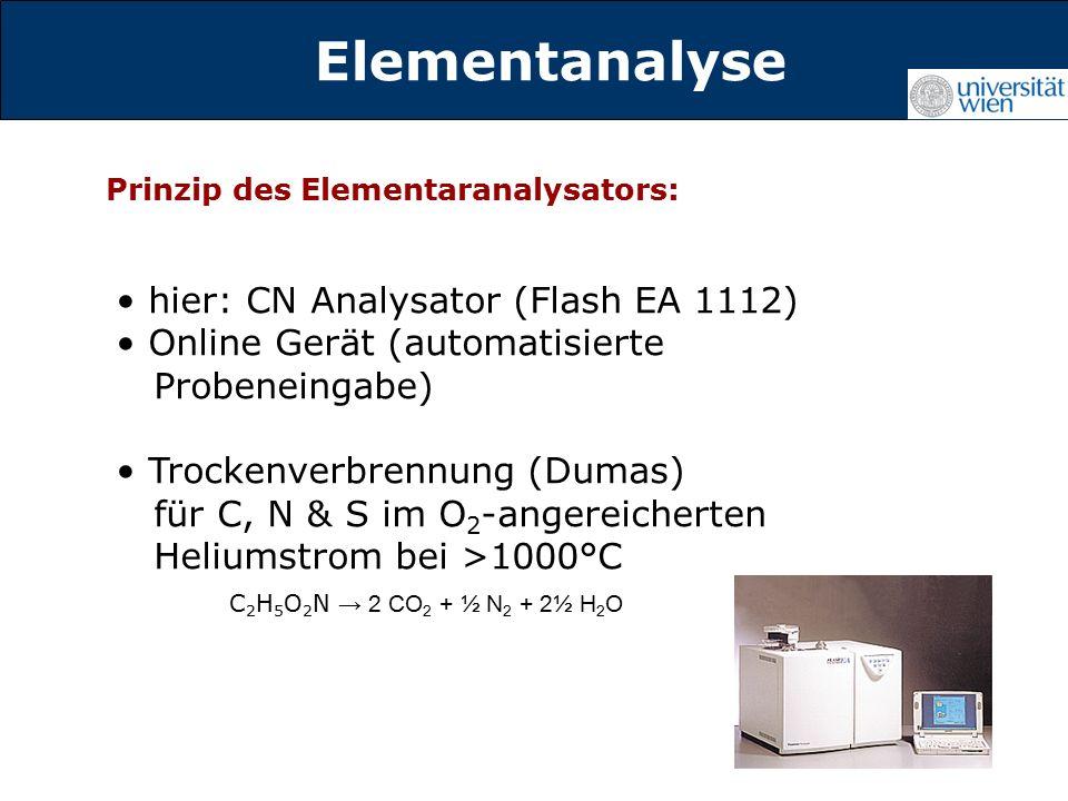 Titelmasterformat durch Klicken Elementanalyse Prinzip des Elementaranalysators: hier: CN Analysator (Flash EA 1112) Online Gerät (automatisierte Probeneingabe) Trockenverbrennung (Dumas) für C, N & S im O 2 -angereicherten Heliumstrom bei >1000°C C 2 H 5 O 2 N → 2 CO 2 + ½ N 2 + 2½ H 2 O