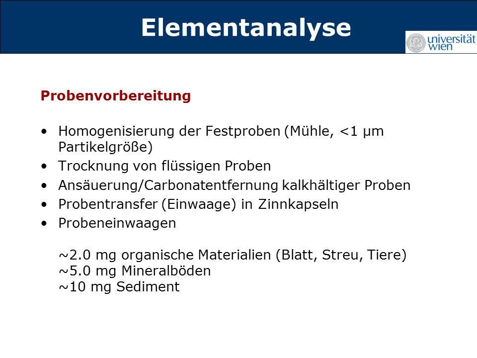 Titelmasterformat durch Klicken Probenvorbereitung Homogenisierung der Festproben (Mühle, <1 µm Partikelgröße) Trocknung von flüssigen Proben Ansäuerung/Carbonatentfernung kalkhältiger Proben Probentransfer (Einwaage) in Zinnkapseln Probeneinwaagen ~2.0 mg organische Materialien (Blatt, Streu, Tiere) ~5.0 mg Mineralböden ~10 mg Sediment Elementanalyse