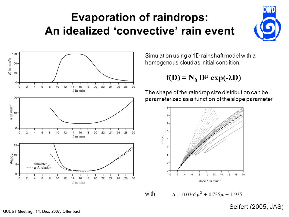 QUEST-Meeting, 14. Dez. 2007, Offenbach Evaporation of raindrops: An idealized 'convective' rain event Simulation using a 1D rainshaft model with a ho
