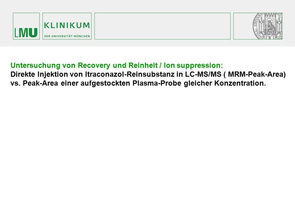 Untersuchung von Recovery und Reinheit / Ion suppression: Direkte Injektion von Itraconazol-Reinsubstanz in LC-MS/MS ( MRM-Peak-Area) vs. Peak-Area ei