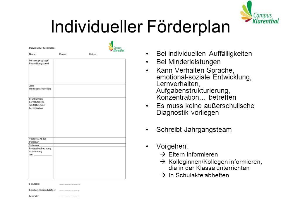 Individueller Förderplan Bei individuellen Auffälligkeiten Bei Minderleistungen Kann Verhalten Sprache, emotional-soziale Entwicklung, Lernverhalten,