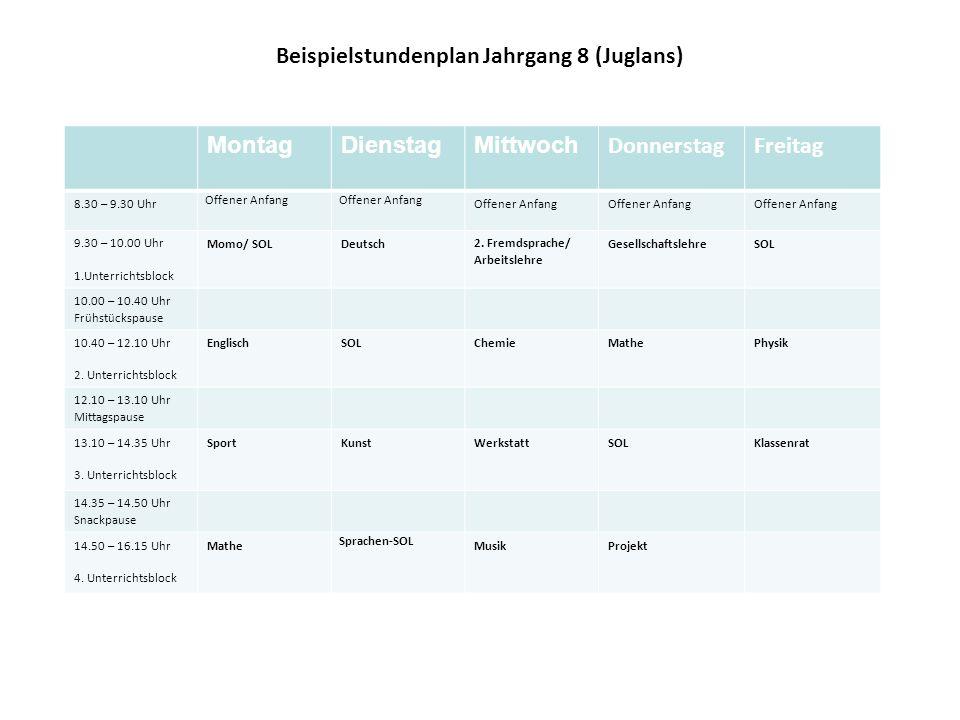 Beispielstundenplan Jahrgang 8 (Juglans) MontagDienstagMittwoch DonnerstagFreitag 8.30 – 9.30 Uhr Offener Anfang 9.30 – 10.00 Uhr 1.Unterrichtsblock M