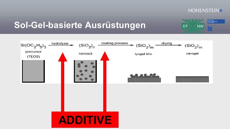 Sol-Gel-basierte Ausrüstungen ADDITIVE