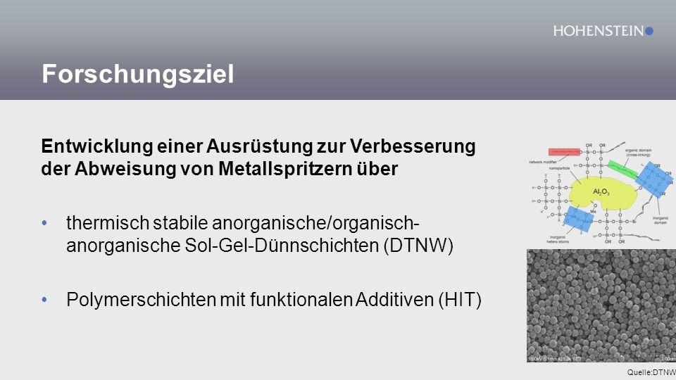 Forschungsziel Entwicklung einer Ausrüstung zur Verbesserung der Abweisung von Metallspritzern über thermisch stabile anorganische/organisch- anorganische Sol-Gel-Dünnschichten (DTNW) Polymerschichten mit funktionalen Additiven (HIT) Quelle:DTNW