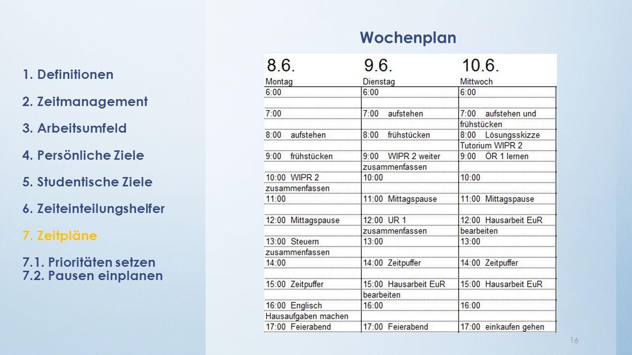 Wochenplan 16 1.Definitionen 2. Zeitmanagement 3.