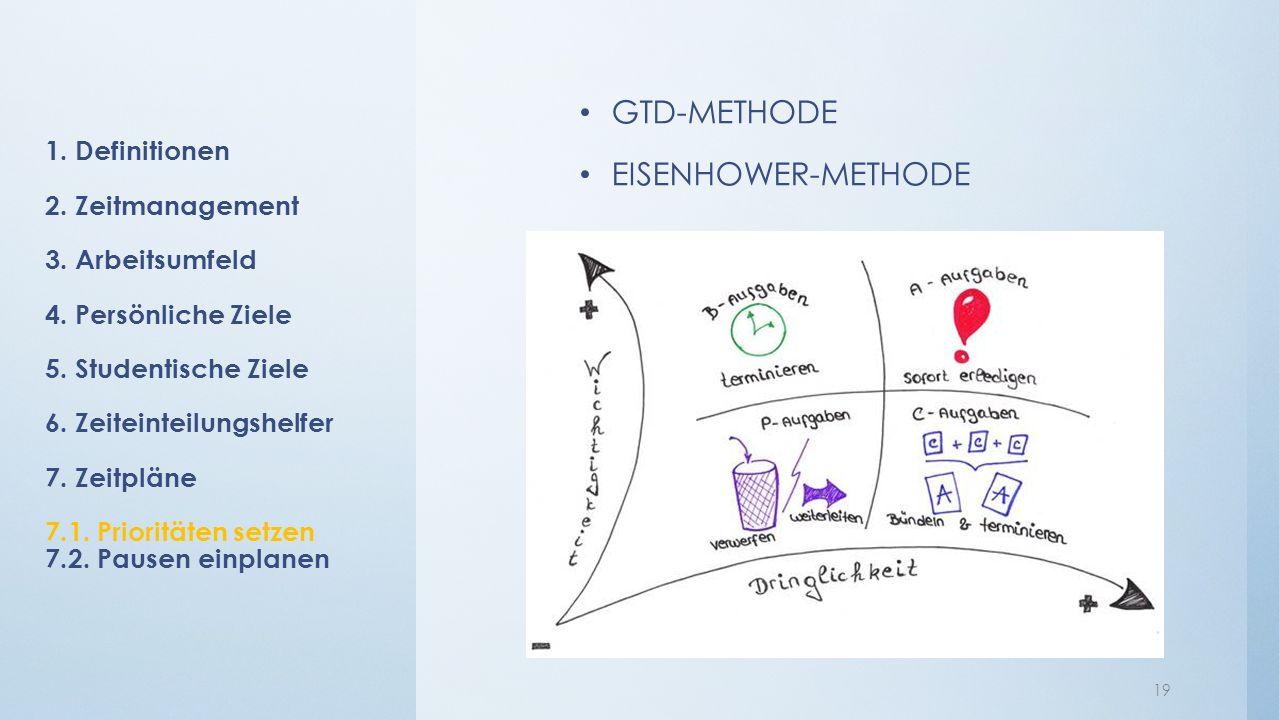 GTD-METHODE EISENHOWER-METHODE 19 1.Definitionen 2.