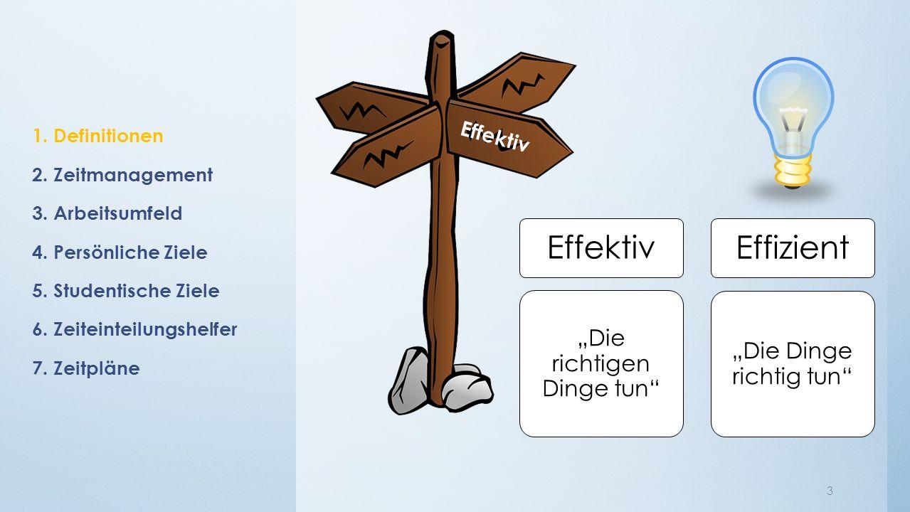 1.Definitionen 2. Zeitmanagement 3. Arbeitsumfeld 4.
