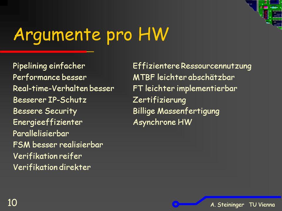 A. Steininger TU Vienna 10 Argumente pro HW Pipelining einfacher Performance besser Real-time-Verhalten besser Besserer IP-Schutz Bessere Security Ene