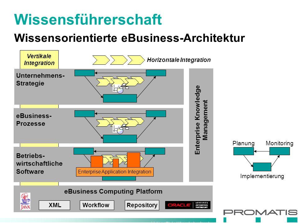Making Global Knowledge Leaders Vertikale Integration Enterprise Knowledge Management Wissensorientierte eBusiness-Architektur eBusiness Computing Pla